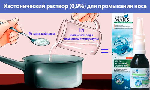 Солевой раствор - вот чем можно быстро вылечить простуду